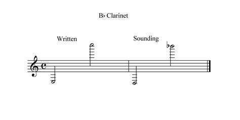 b flat clarinet range b flat clarinet bandestration