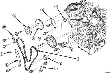 2002 Dodge Intrepid 2 7 Engine Diagram by Sincronizacion De Un Cadillac Catera 3 0 2001