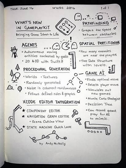 Sketchnotes Notes Sketch Wwdc Mac Drawing Cult