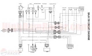2007 110cc atv wiring diagram similiar 110cc atv engine diagram keywords 110cc atv engine diagram as well chinese scooter carburetor diagram