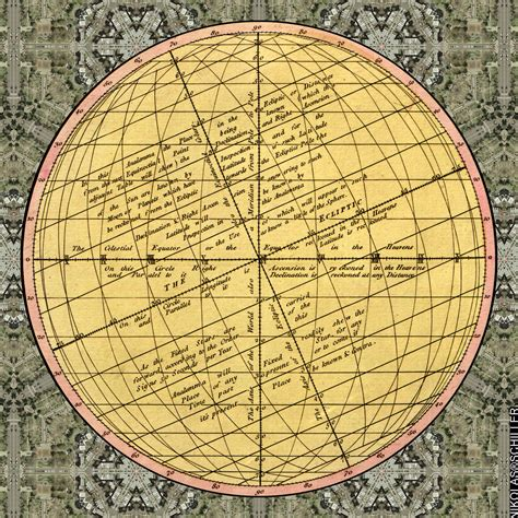 Ancient Astronomy Charts - Pics about space