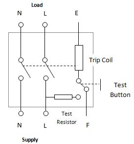 earth leakage circuit breaker elcb
