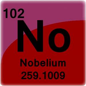 Nobelium Element Cell - Science Notes and Projects