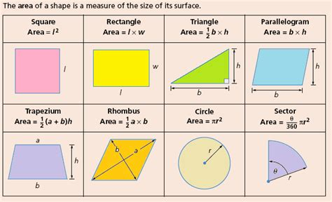 Concepts Of Perimeter And Area Rs Aggarwal Class 6 Maths Solutions Ex 21d