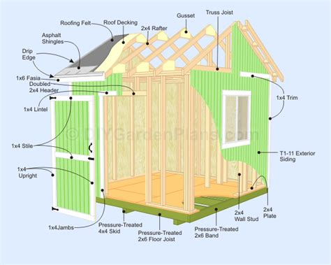 Free 10x12 Shed Plans Gable Roof by Gable Shed Plans Material Cut List