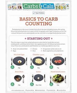 Type 2 Diabetes Carbs Cals