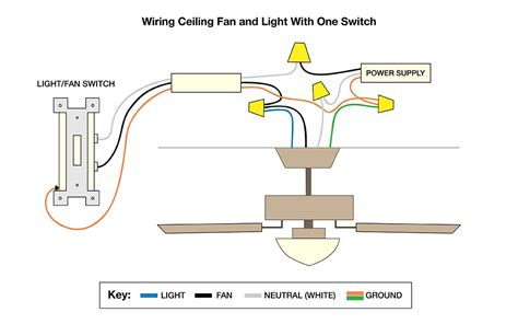 Ceiling Fan Light Switch Wiring Diagram Single by How To Wire A Ceiling Fan The Home Depot