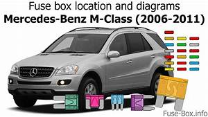 Fuse Box Location And Diagrams  Mercedes-benz M-class  2006-2011