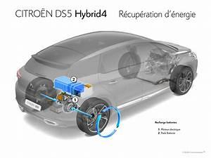 Batterie Voiture Hybride : voitures hybrides comment a marche automobile ~ Medecine-chirurgie-esthetiques.com Avis de Voitures