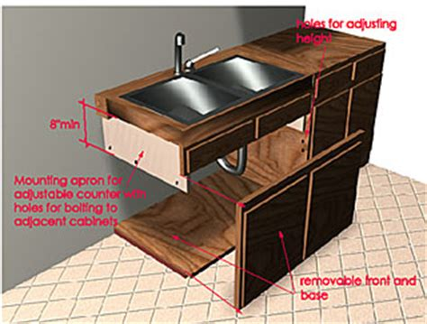 replace kitchen sink cabinet floor a primer on accessible design 7733