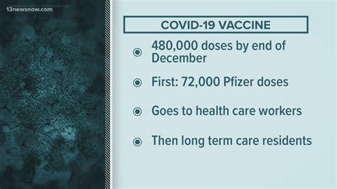 Virginia Department of Health announces COVID-19 ...