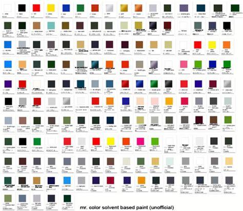 mr color solvent based paint color chart mech9 com