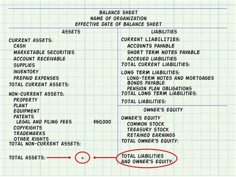 expert advice      balance sheet  accounting