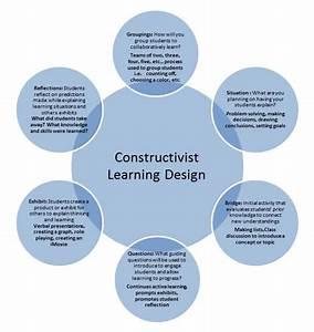 Constructivist Design