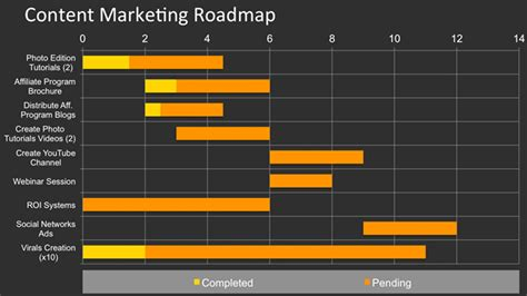 create  content marketing plan  powerpoint