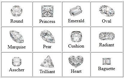 how to buy diamonds the 4c s of engagement rings