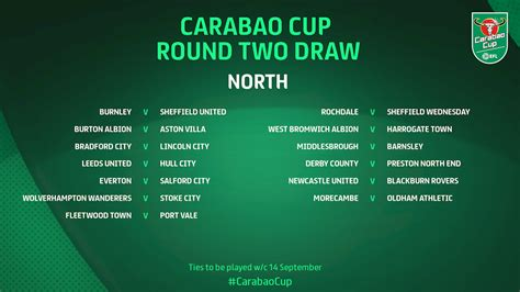 Carabao Cup Draw: Everton face Salford City in Second ...