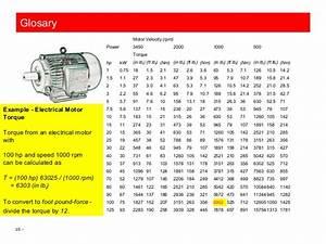 kvar calculation chart motor kw formula impremedia net