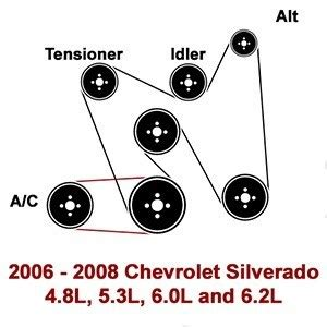 4 8 Chevy Engine Belt Diagram by 2006 2008 Chevrolet Silverado 4 8l 5 3l 6 0l And 6 2l