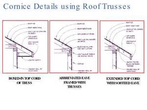 Framing Trusses Roof Eave Detail