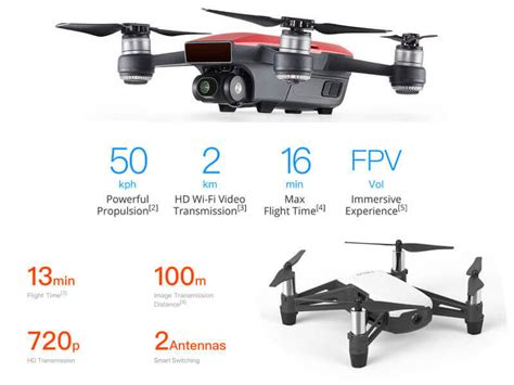 tello  drone release date  pictures  model  drone sawimageorg