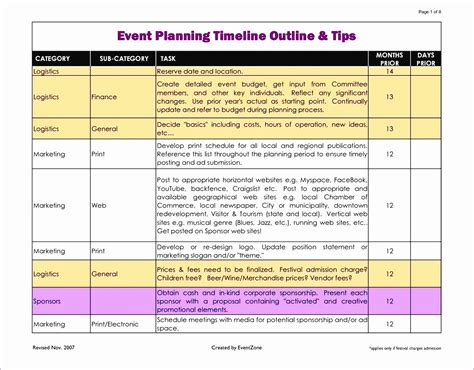 capacity planning template  excel spreadsheet excel