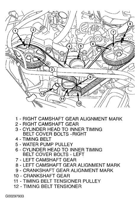 Chrysler Pacifica Engine Cradle Auto