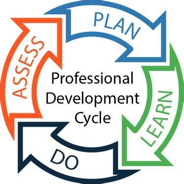 12862 career development clipart الرواد مركز اللغة الانجليزية