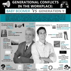 Baby Boomer Generation Workplace