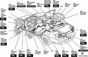 Manual For A 2002 Ford Zx2 Fuse Guide