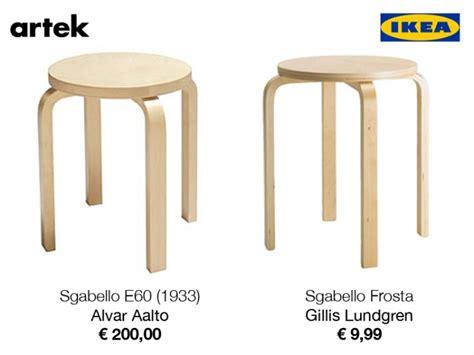 Sgabello Alto Ikea Ikea Fakes Leganerd