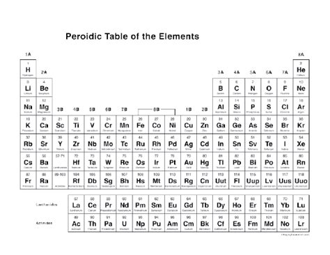 printable periodic table   elements paging