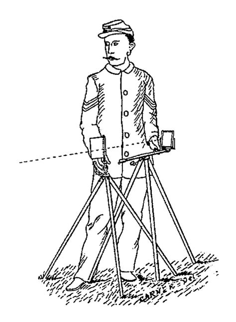 Grugan Heliograph in 1881 | Heliographs are optical