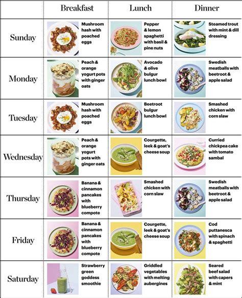 good foods healthy diet plan january    bbc