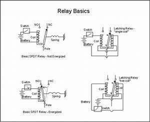 Relays For Switching Audio Signals