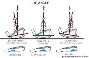 Golf Lie Angle