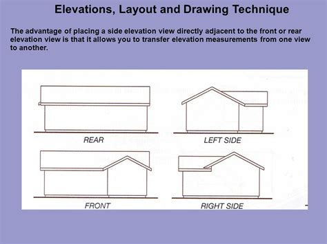 elevations layout  drawing technique  video