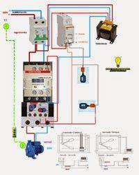 descargar esquemas el 201 ctricos gratis descargar gratis conexion contactor rele termico trifasico