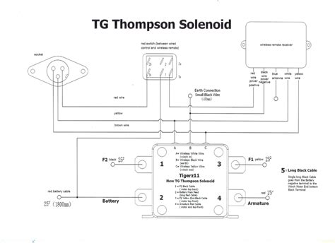 Wdbits Thompson Integrated Solenoid Pack Volts