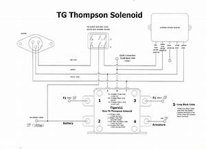 4wdbits Tg Thompson Integrated Solenoid Pack 24 Volts