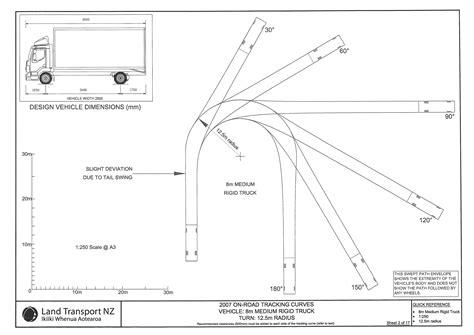 vehicle swept path templates vehicle turning circles free divebittorrent