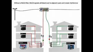 Xfinity Hdmi Wiring Diagram