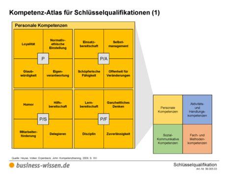 kompetenz atlas fuer schluesselqualifikationen vorlage