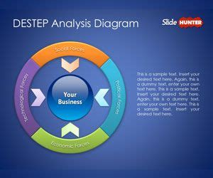 destep analysis diagram  powerpoint