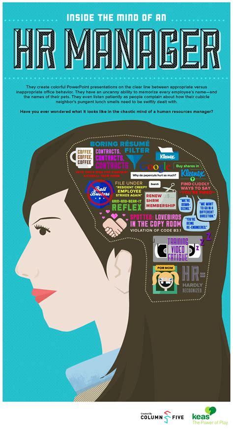 pro bureau am agement inside the mind of an hr manager infographics about