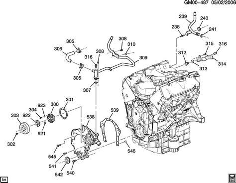Chevy Impala Liter Engine Allpar Forums