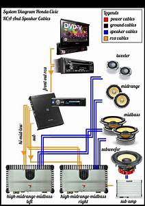 14 Best Car Audio System Diagrams Images On Pinterest