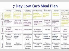 7Day Menu Plan with Low Carbs Best weight loss Program