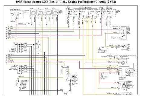 Nissan Sentra Ecm Wire Diagram Wiring Library