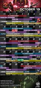 Marvel Contest Of Champions Prestige Chart Cahasa